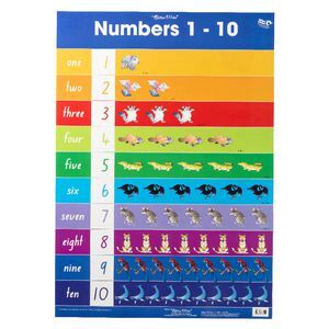 Gillian Miles Numbers 1 To 10 Double Sided Chart Officeworks
