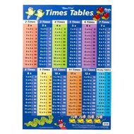 Wall charts officeworks gillian miles times tables and multiplication wall chart blue gumiabroncs Gallery