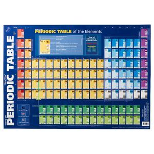 Gillian miles periodic table double sided wall chart officeworks gillian miles periodic table double sided wall chart urtaz Choice Image