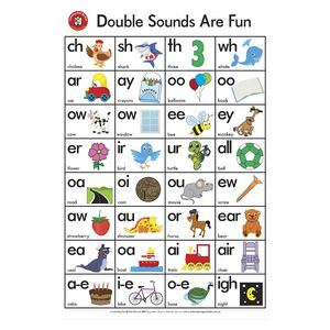 Learning can be fun double sounds are fun poster officeworks learning can be fun double sounds are fun poster gumiabroncs Gallery