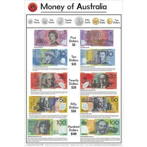 Learning can be fun money of australia poster officeworks learning can be fun money of australia poster gumiabroncs Gallery
