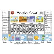 Wall charts officeworks learning can be fun desk mat weather gumiabroncs Gallery