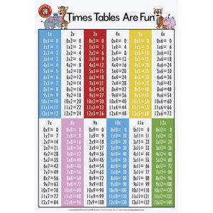 Learning can be fun wall chart times tables are fun officeworks