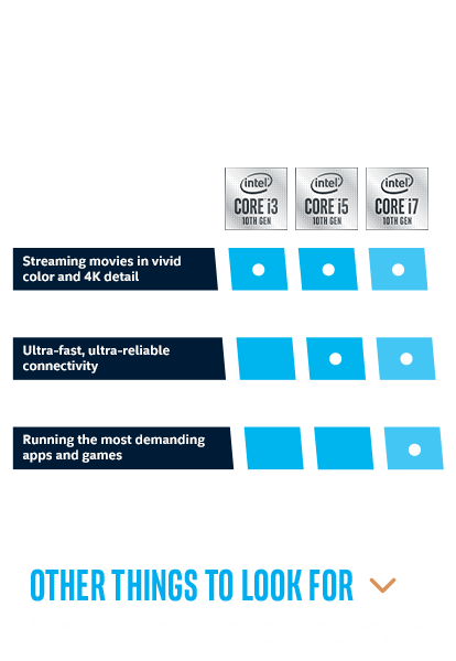 10th Gen Intel® Core™ Processors. The processor is the brain of your pc. Choose the right Intel® processor for you.