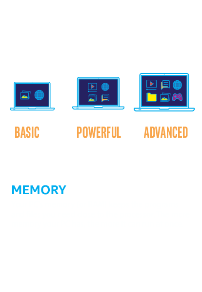 10th Gen Intel® Core™ Processors. A better processor allows you to do more with your PC. The same is true for storage and memory. The more you have, the more you can do.