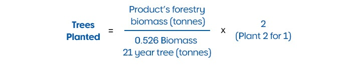 We'll plant at least 200,000 trees each year