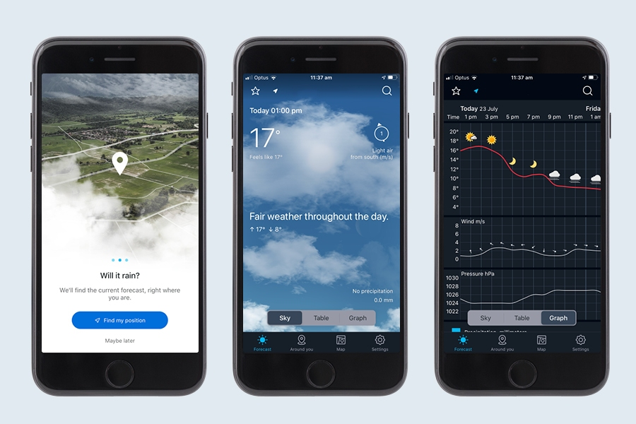 YR is a free worldwide weather app ideal for businesses as it provides very accurate forecasting.