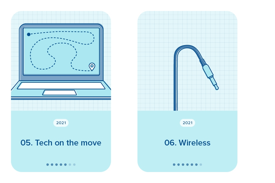 One of the key technology trends for 2021 is gadgets that let you work from anywhere.